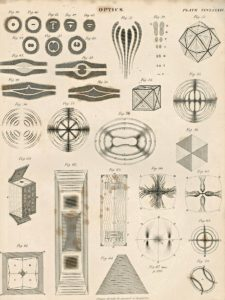 Antique Engraving Print Optic, six plates, 1850 ca.