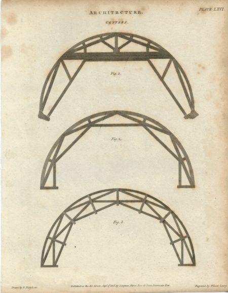 Antique Engraving Print, Centres, 1805