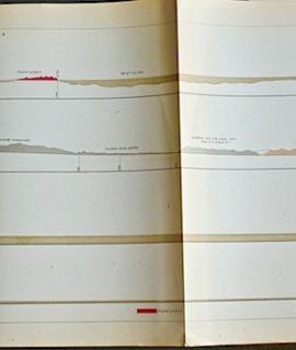 Antique Geological Section of the Bernardino Sierra map, 1853