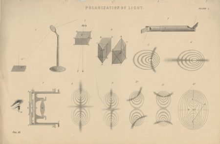 Antique Engraving Print, Polarization of Light, 1880