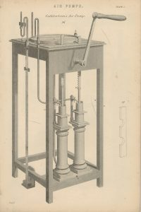 Lot 4 Antique Engraving Print, Air Pumps, 1880