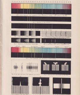 Antique Print, Astronomy, 1890