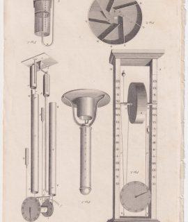 Antique Print, Clepsydrae, 1870 ca.
