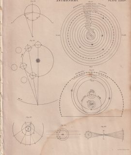 Lot of 5 Antique Prints, Astronomy, 1849