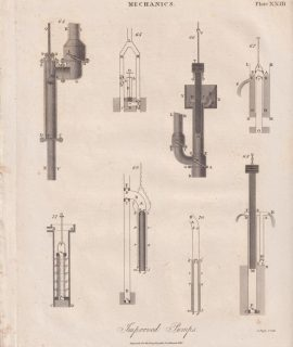 Antique Engraving Print, Mechanics, 1816