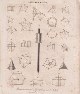 Antique Engraving Print, Mensuration, 1816