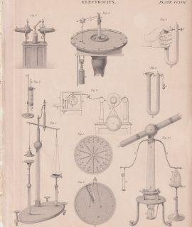 Antique Print, Electricity, 1818
